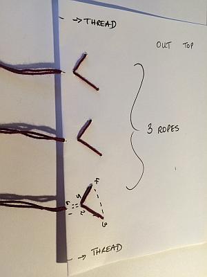 ropes through holes