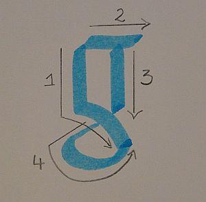 gothic letter g
